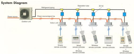 Wiring Diagram Ac Vrv : Fujitsu j series mini vrf air conditioning multi heatpump
